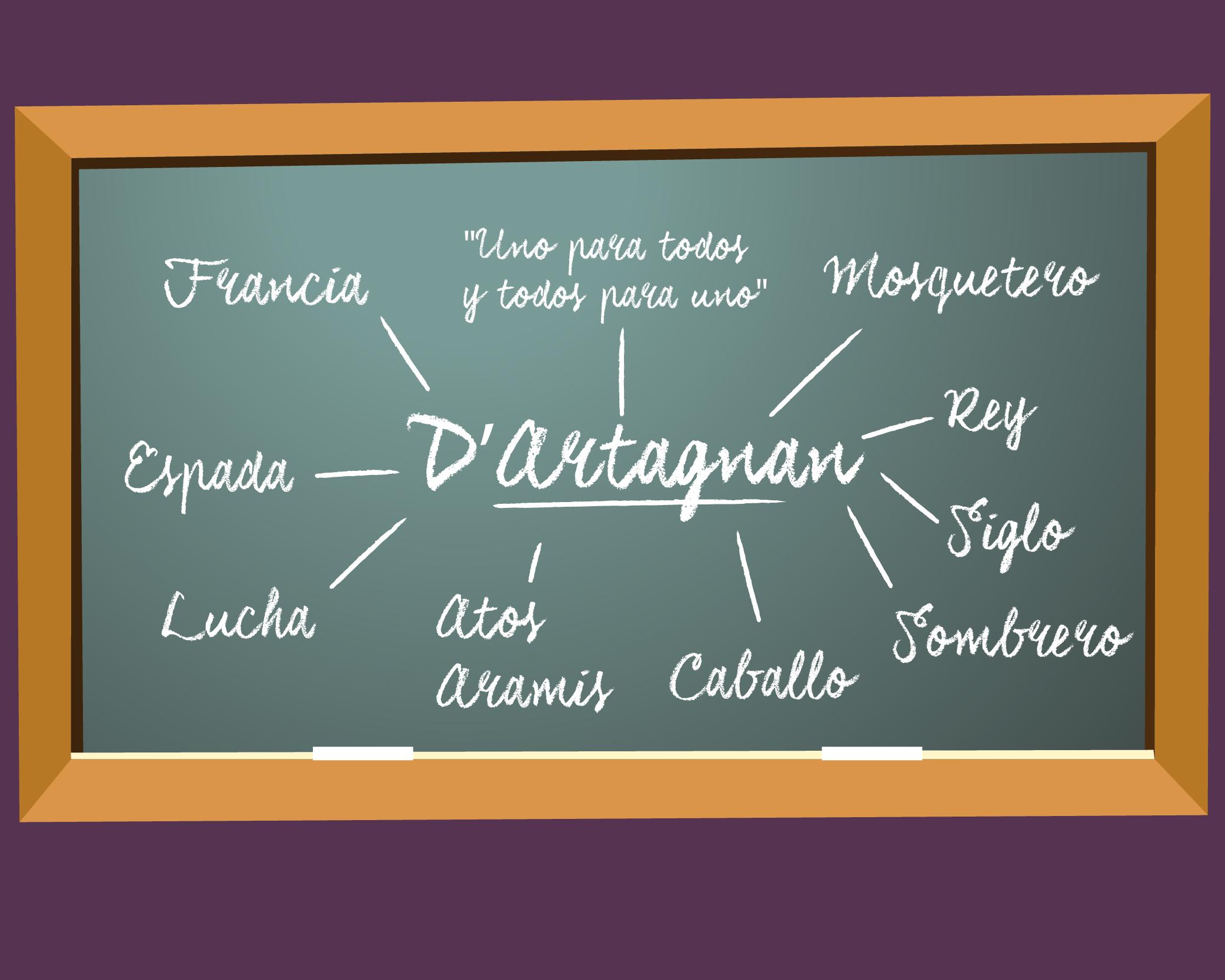 como preparar la actividad de D'Artagnan